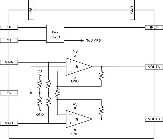 PLC-драйвер Le87501 основан на